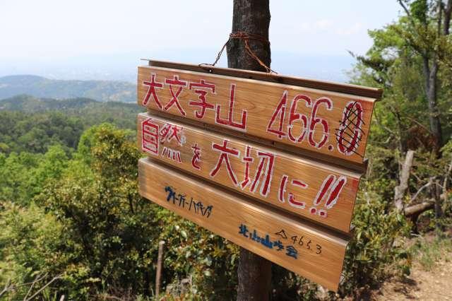 大文字山山頂の看板