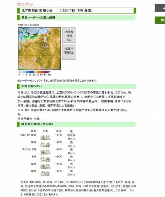 山の天気予報のサンプル写真